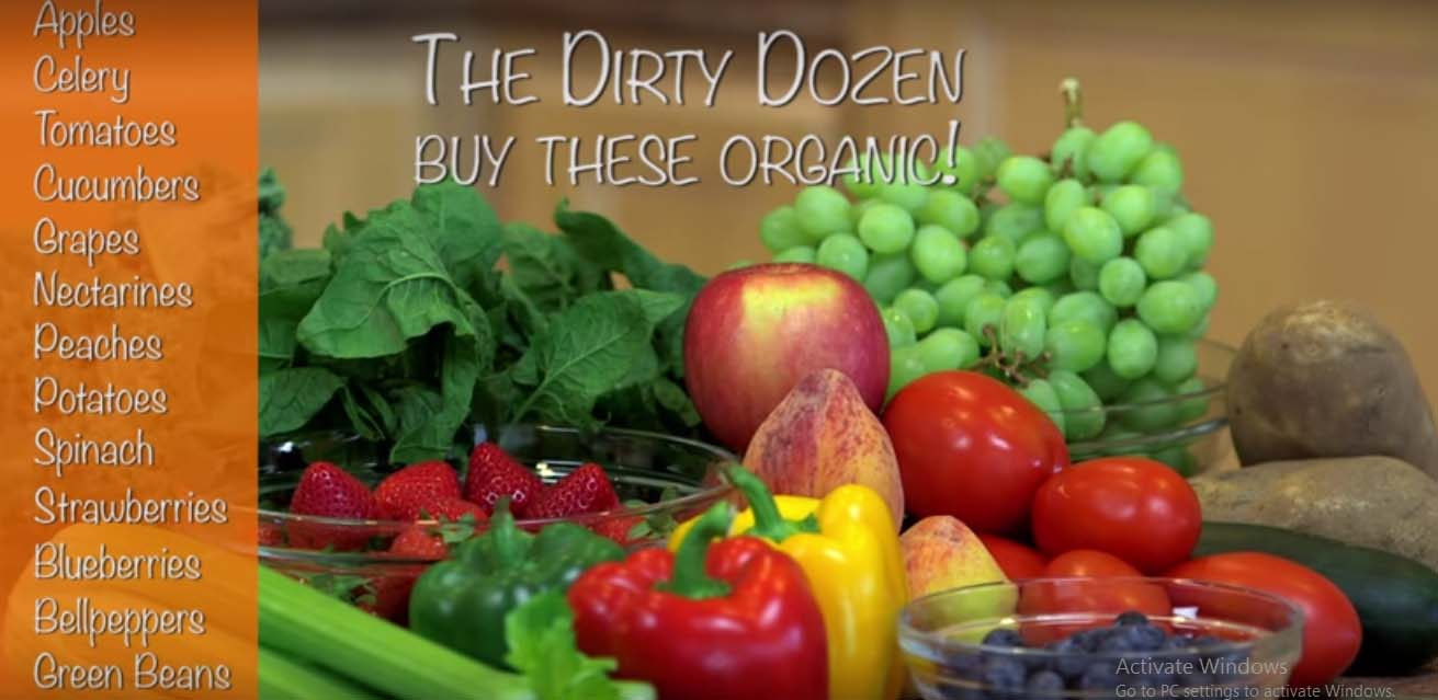 Top 12 Contaminated Foods to NEVER Eat Non-Organic (VIDEO)